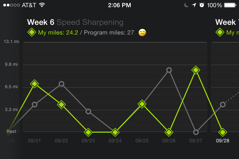 half marathon training week 6/12